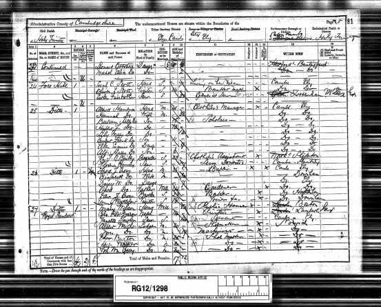 1891 Census for Forehill, Ely