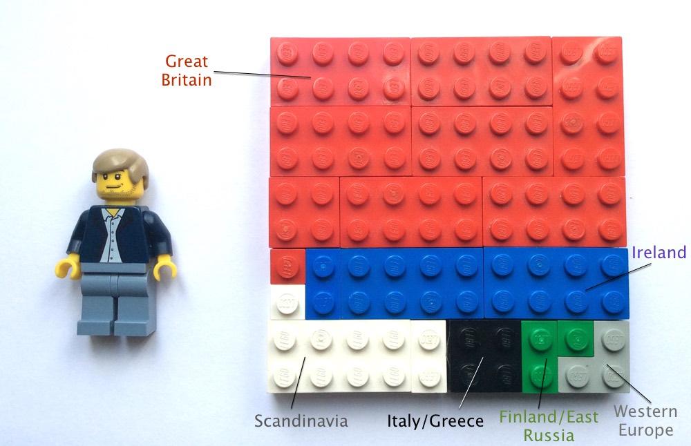 My AncestryDNA Ethnicity Estimate in Lego