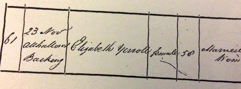 23 Nov, Allhallows Barking, Elizabeth Yerroll, female, 58yrs