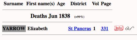 Elizabeth Yarrow, died in St. Pancras, registered in June Quarter of 1838.