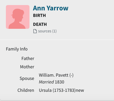 Ann Yarrow, time traveller